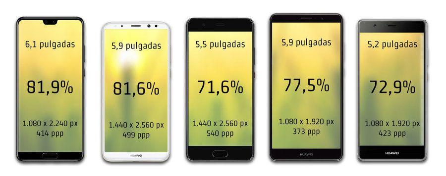 Huawei P20 Pro: De lo mejor de Huawei (EN CONSTRUCCION) 1366_2000-7-jpg.342076