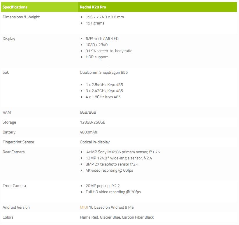 Primeras impresiones del Redmi K20 Pro: una obra maestra de la perseverancia de Xiaomi 1563859400638-png.365513