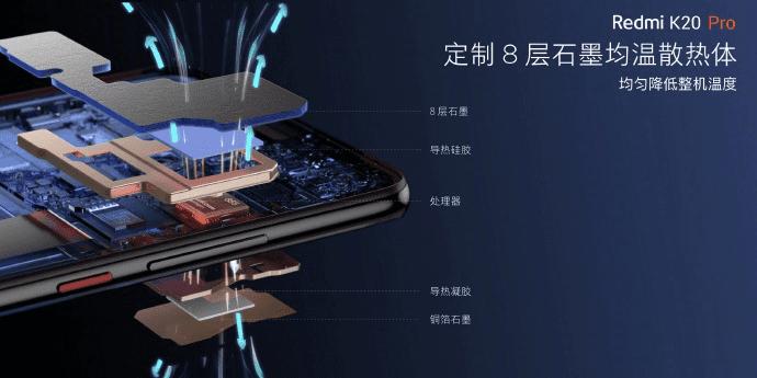 Primeras impresiones del Redmi K20 Pro: una obra maestra de la perseverancia de Xiaomi 1563863838584-png.365520