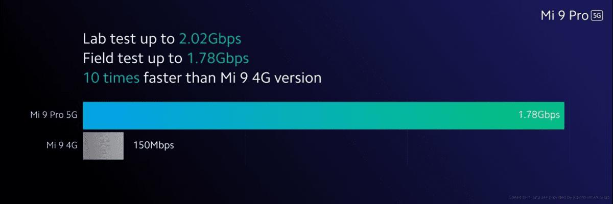 En vivo - Evento de presentación de los nuevos Mi 9 Pro, Mi MIX Alpha y MIUI 11 1569308459060-png.370006