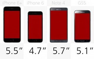 2014-smartphone-comparativa-tamaño-pantalla.