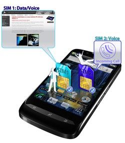 allview-dualsim-data-voice.