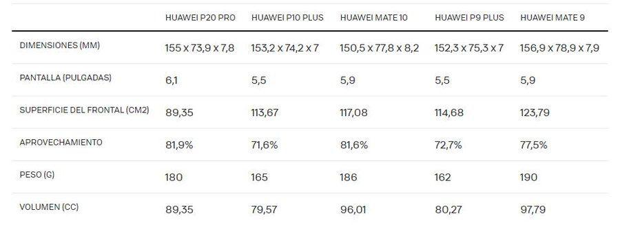 Huawei  P20 Pro: De lo mejor de Huawei (EN CONSTRUCCION) captura2-jpg.342077