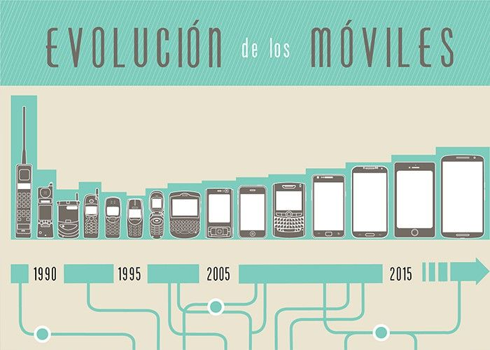 cdn5.andro4all.com_wp_content_blogs.dir_28_files_2015_07_Evolucin_mviles_infografa.