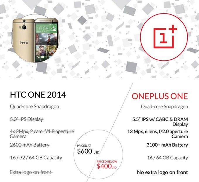 cms.mobile88.com_news_wp_content_uploads_2014_03_OnePlus_One_HTC_One.