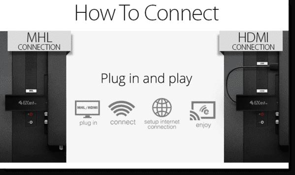 conexión.