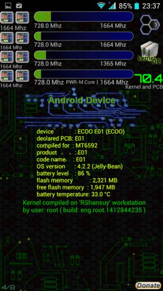CPU CPU.