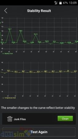 ZTE Axon Elite 4G International Edition: la personalidad hecha móvil (TERMINADA) estabilidad-jpg.105156