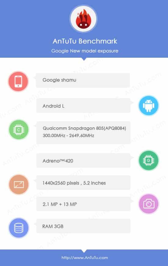 gizchina.es_wp_content_uploads_2014_08_Motorola_Shamu_Nexus_6_17ff9b7ca71ca5c86e52ce5a5a7bb2bb.