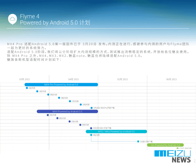 gizchina.es_wp_content_uploads_2015_03_Meizu_roadmap_2.