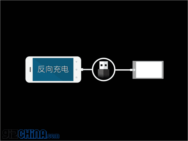gizchina.es_wp_content_uploads_2015_07_Oukitel_Black_Bull_7.