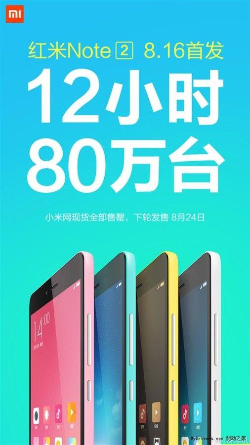 gizchina.es_wp_content_uploads_2015_08_Xiaomi_Redmi_Note_21_576x1024.