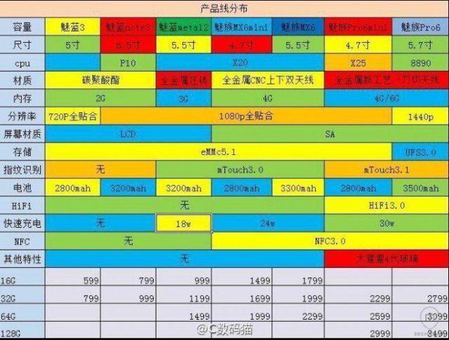 gizchina.es_wp_content_uploads_2016_04_Meizu_Pro_6_11.