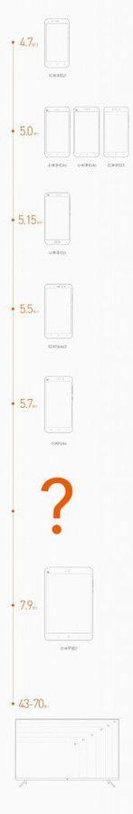 gizchina.es_wp_content_uploads_2016_04_Xiaomi_Max1_168x1024.
