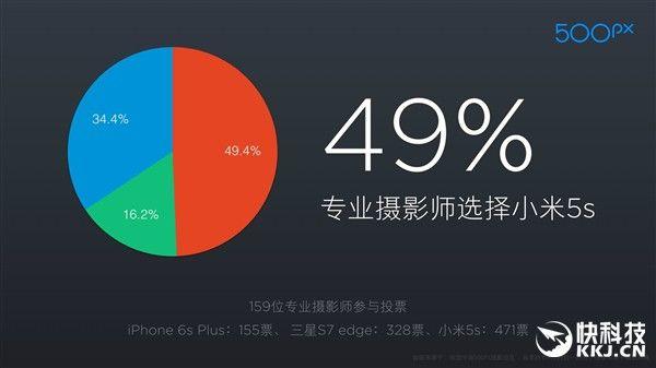 gizchina.es_wp_content_uploads_2016_09_Xiaomi_Mi5S_11.