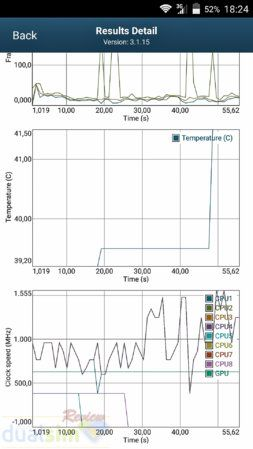 ZTE Axon Elite 4G International Edition: la personalidad hecha móvil (TERMINADA) gpu-2-jpg.105158