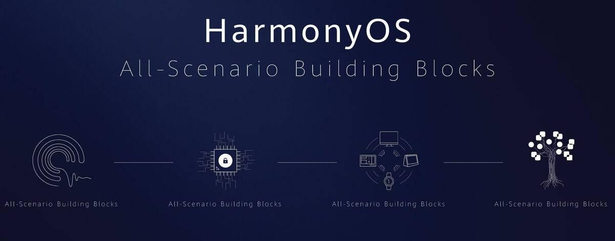 HarmonyOS-su-nuevo-Sistema-Operativo-tecnolocura-2.jpg