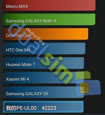 Honor-6-Plus-antutu-benchmark2-360x395.
