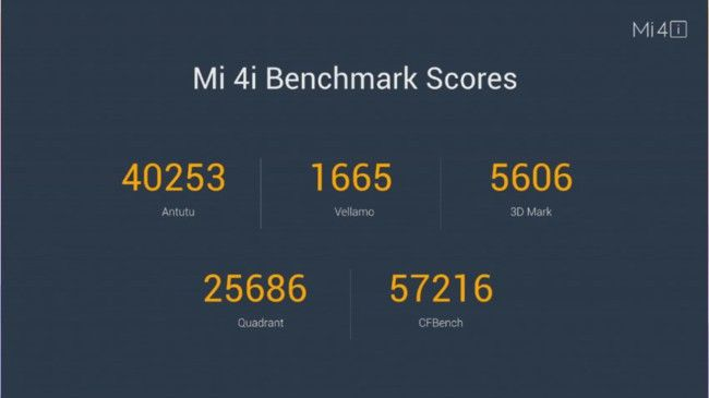 i.blogs.es_02c288_benchmark_650_1200.