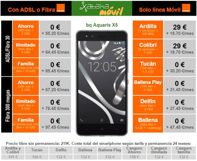 i.blogs.es_18ca17_precios_bq_aquaris_x5_con_orange_650_1200.