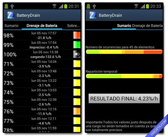 i.emezeta.com_weblog_bateria_battery_drain.