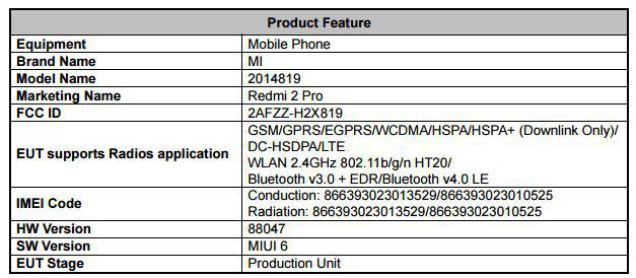 i1.wp.com_gizchina.es_wp_content_uploads_2015_10_Xiaomi_Redmi_c163ecea288d59231a6c706ddd1824c9.