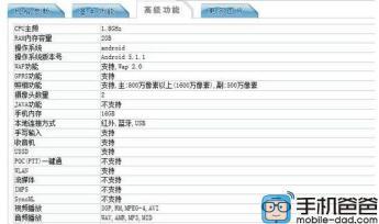 i2.wp.com_gizchina.es_wp_content_uploads_2015_12_Xiaomi_Redmi_c501ac98f151654dc755f24ad87e01fe.