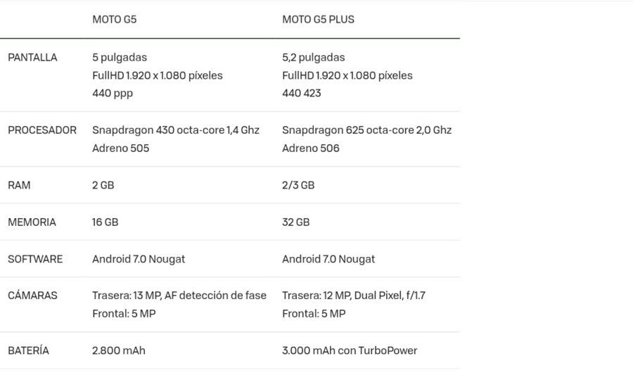 Moto G5 y G5 Plus: más baratos y de metal img_20170226_100609-jpg.156384