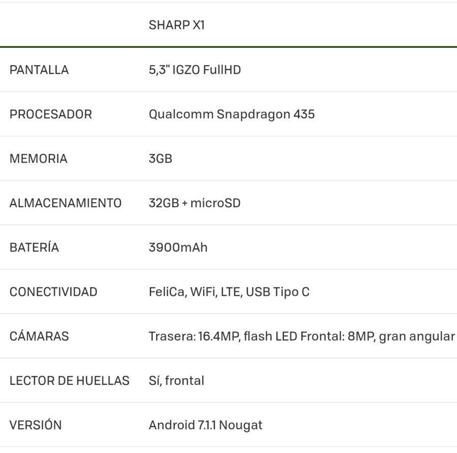 El nuevo smartphone de Android One es el ejemplo de cómo debería ser la gama baja en 2017 img_20170704_085419-jpg.301330