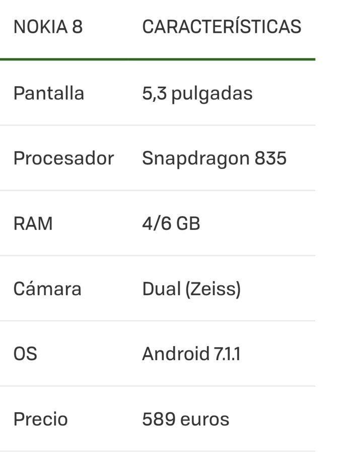 Todo lo que sabemos del nuevo Nokia 8: Snapdragon 835 y cámara doble firmada por Zeiss img_20170717_145747-jpg.302805