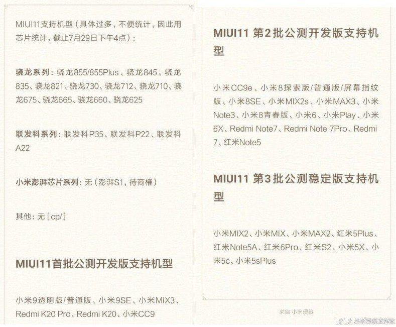 Filtrado el posible orden de llegada de MIUI 11 y los modelos que lo recibirán img_20190731_233747_309-jpg.366057