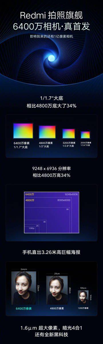 Más información acerca de la cámara de 64 MP de Xiaomi/Redmi img_20190807_174401_637-jpg.366491