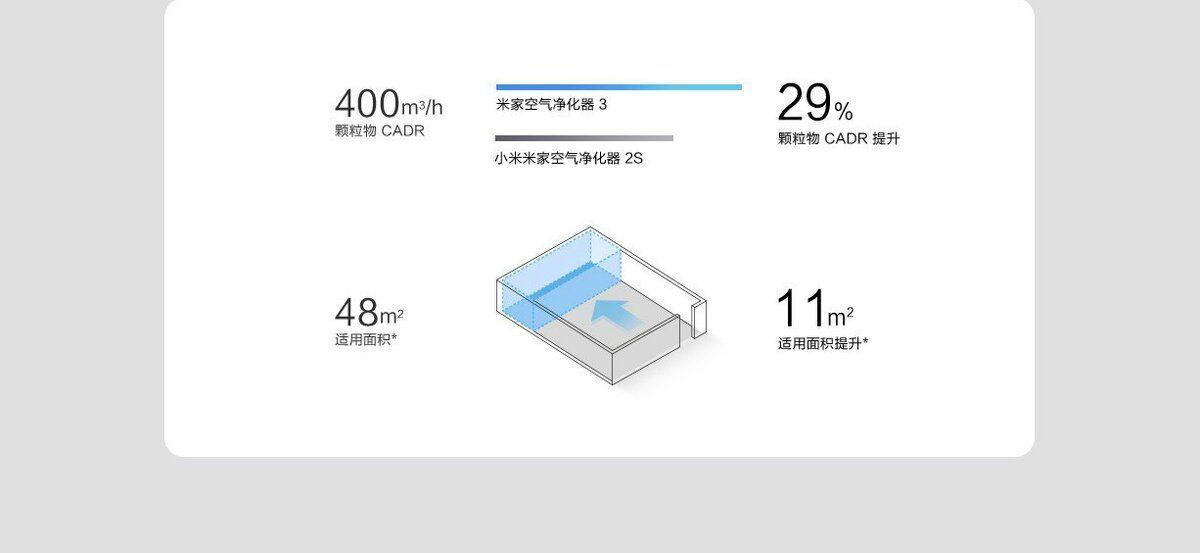 Mijia Air Purifier 3 img_20190812_141003_650-jpg.366942