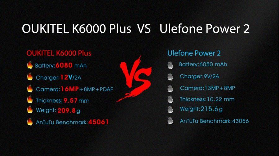 Oukitel K6000 Plus vs Ulefone Power 2 k6000-plus-vs-power-2-jpg.300682