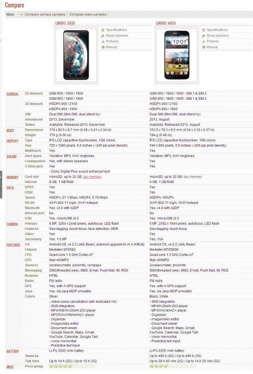 Lenovo S930 vs. Lenovo A850 - GSMArena.com.jpg