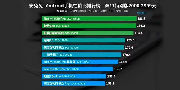 mejor-movil-android-350-a-500-euros-AnTuTu-2019.jpg