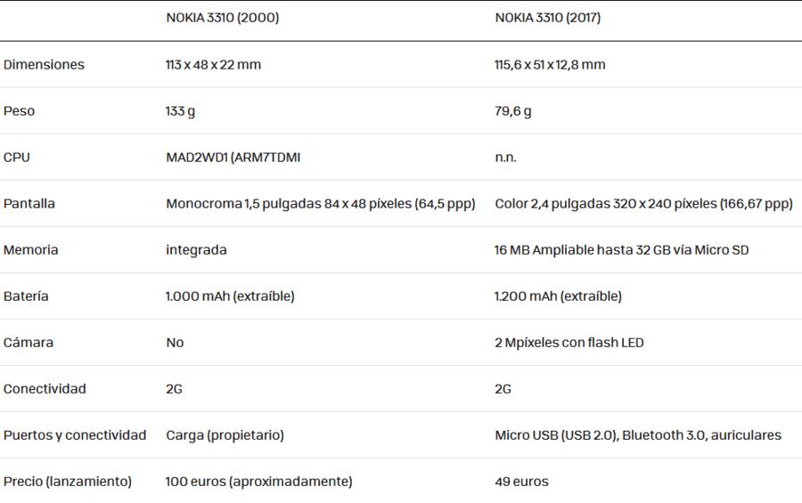 Nokia2.png