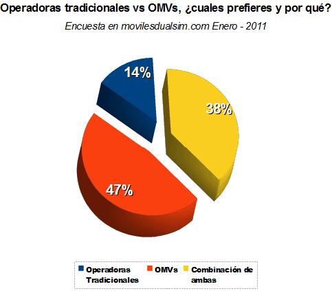 omvs-operadoras.png