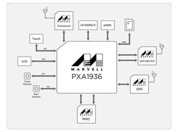 pxa1936-block-diagram.
