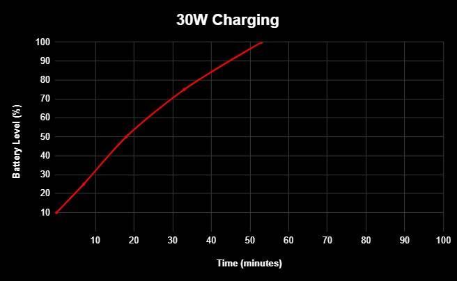Realme-6-Pro-Charging.jpg