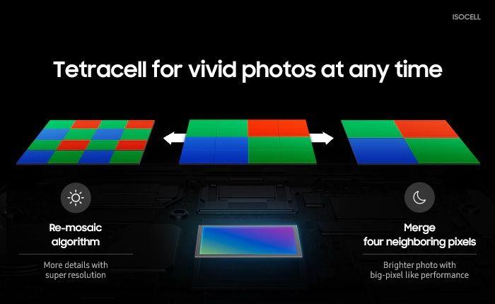 Samsung-Tetracell-technology.jpg