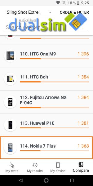 Nokia 7 Plus: el Titán va despertando screenshot_20180424-092600-png.330392