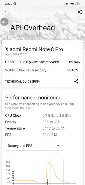 Redmi Note 8 Pro:  Cuando el problema lo tienen los demás (EN CONSTRUCCION) screenshot_2019-10-01-22-30-32-571_com-futuremark-dmandroid-application-jpg.370629