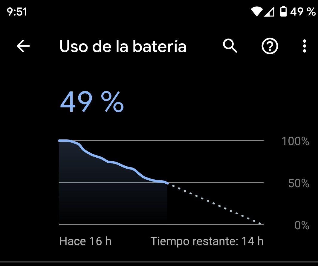 Seguimiento del Sistema Android 10  Para RMN5 (Whyred). Versión Actual Estable 03/09/19 screenshot_20190910-215143_edit-jpg.369017