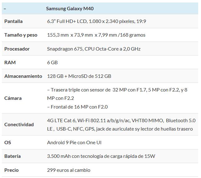 El Samsung Galaxy M40 es oficial, con panel Infinity-O y CPU Snapdragon sin-titulo-png.362444