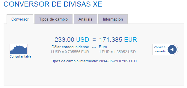 siulwon.info_imagenes_Conversor_de_divisas_XE_003.