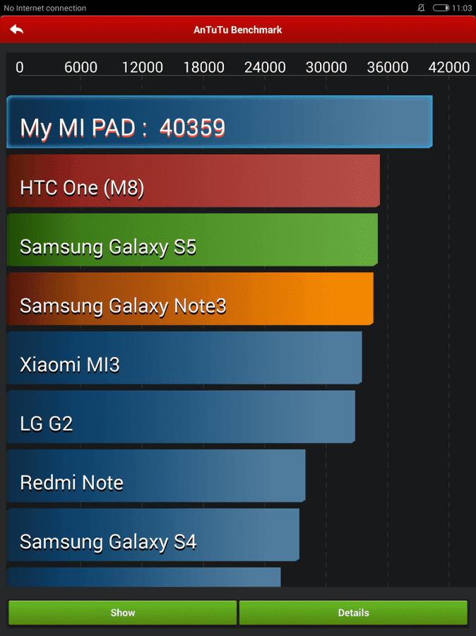 taliandroid.com_wp_content_uploads_2014_07_Xiaomi_Mi_Pad_An_C3_A1lisis_AnTuTu_1_e1406473686899.
