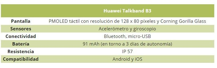 Talkband especificaciones.