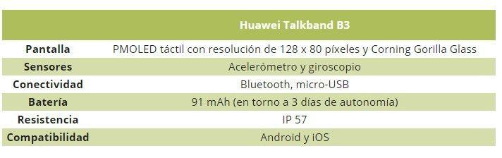 Talkband especificaciones.