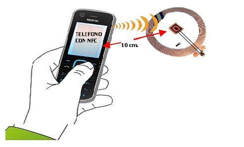 TELF-NFC.